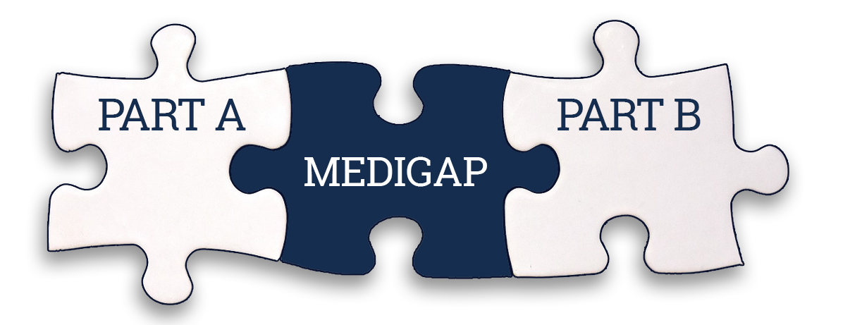 medigap plan options